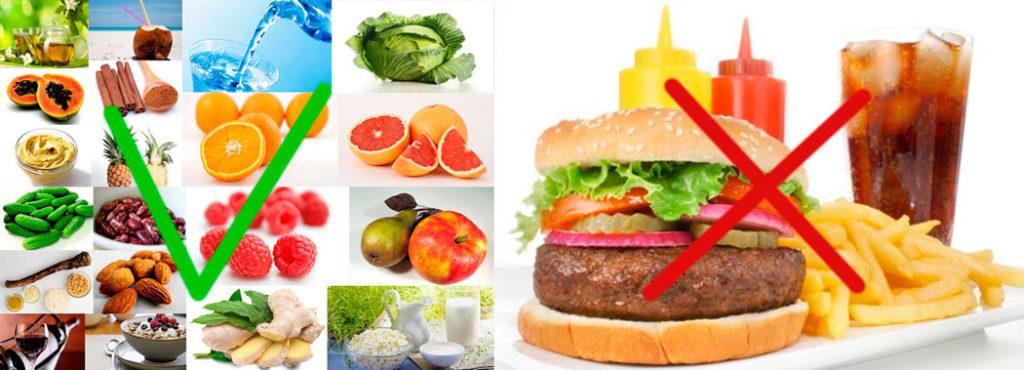 Отказаться от углеводов чтобы похудеть